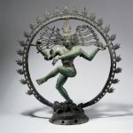 Witnessing the Dance of Shiva